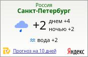 Контролёр, Сторож, погода большой камень на завтра таких случаях